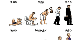 funny, difference, men, women,