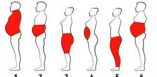 Body fat, get rid of, excess weight, studies, tips,